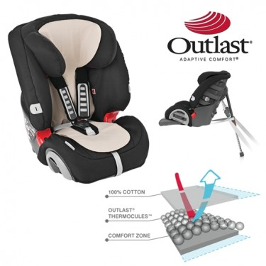 Britax - Capa Reguladora Temperatura p/Multi-Tech 2